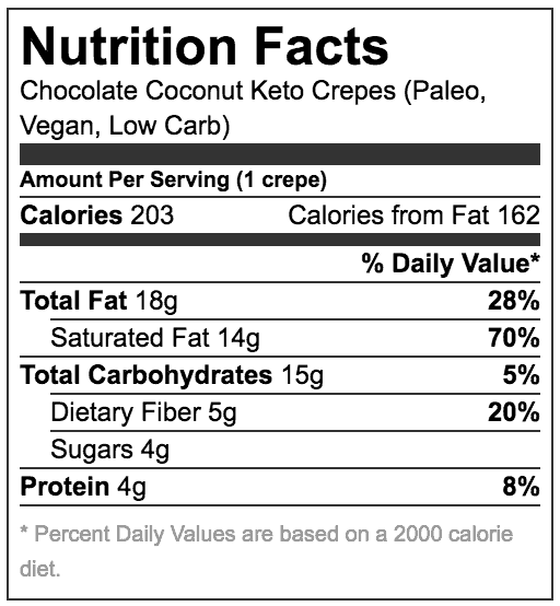 Nutrition fact label for chocolate coconut keto crepes